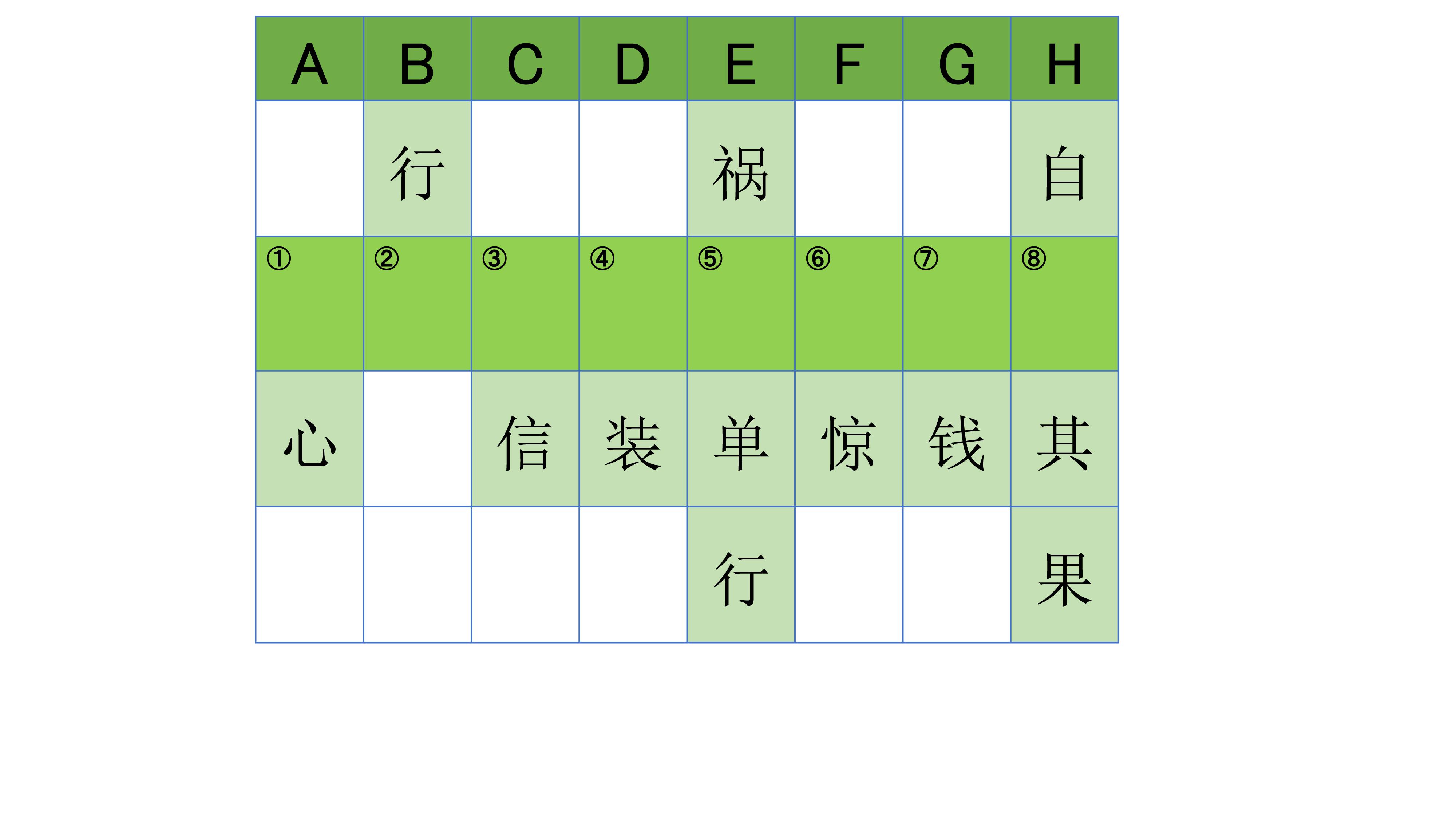 中国語でワードパズル チャイトレ 第3回 駿河台出版社