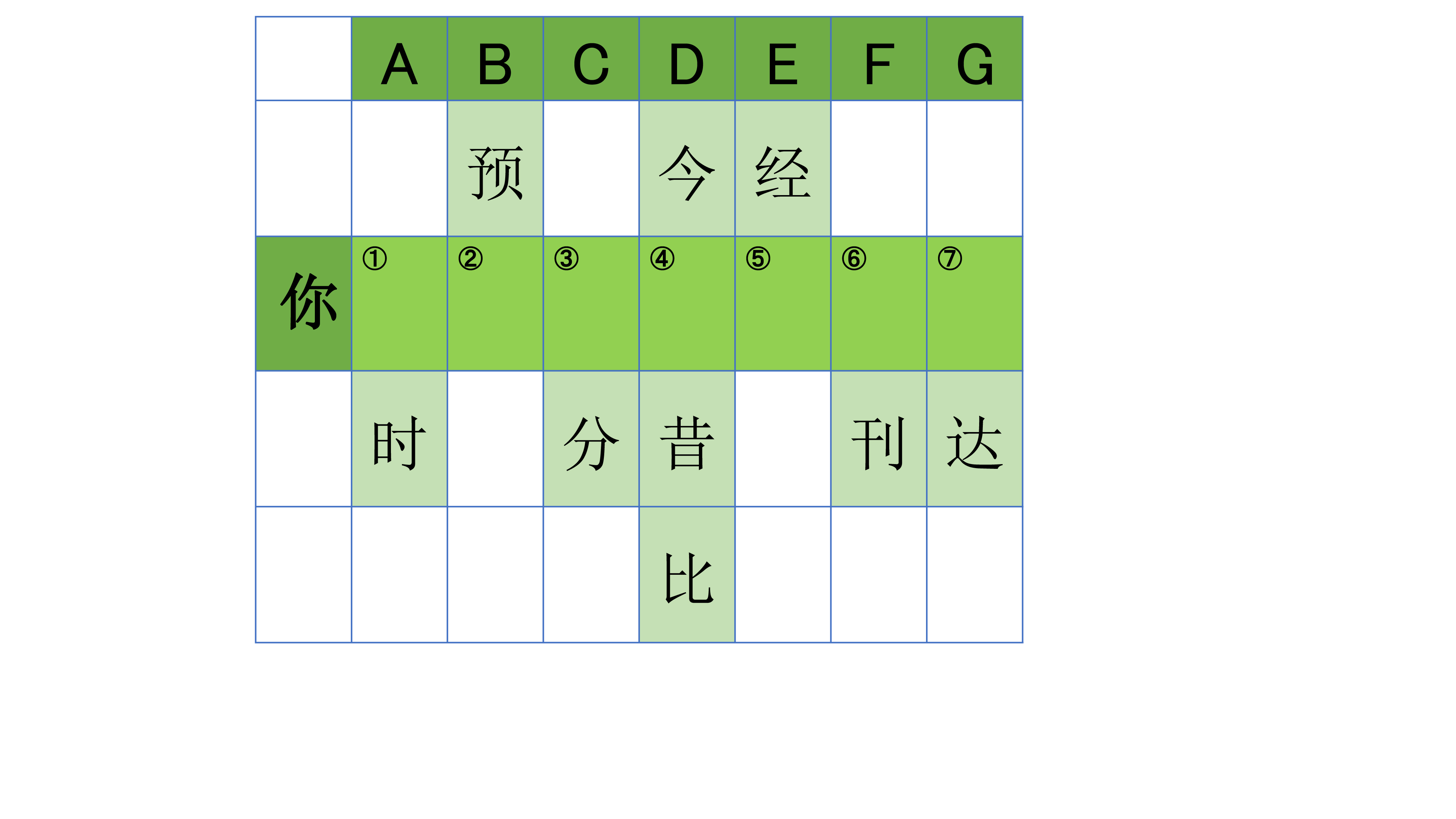 中国語でワードパズル チャイトレ 第5回 駿河台出版社