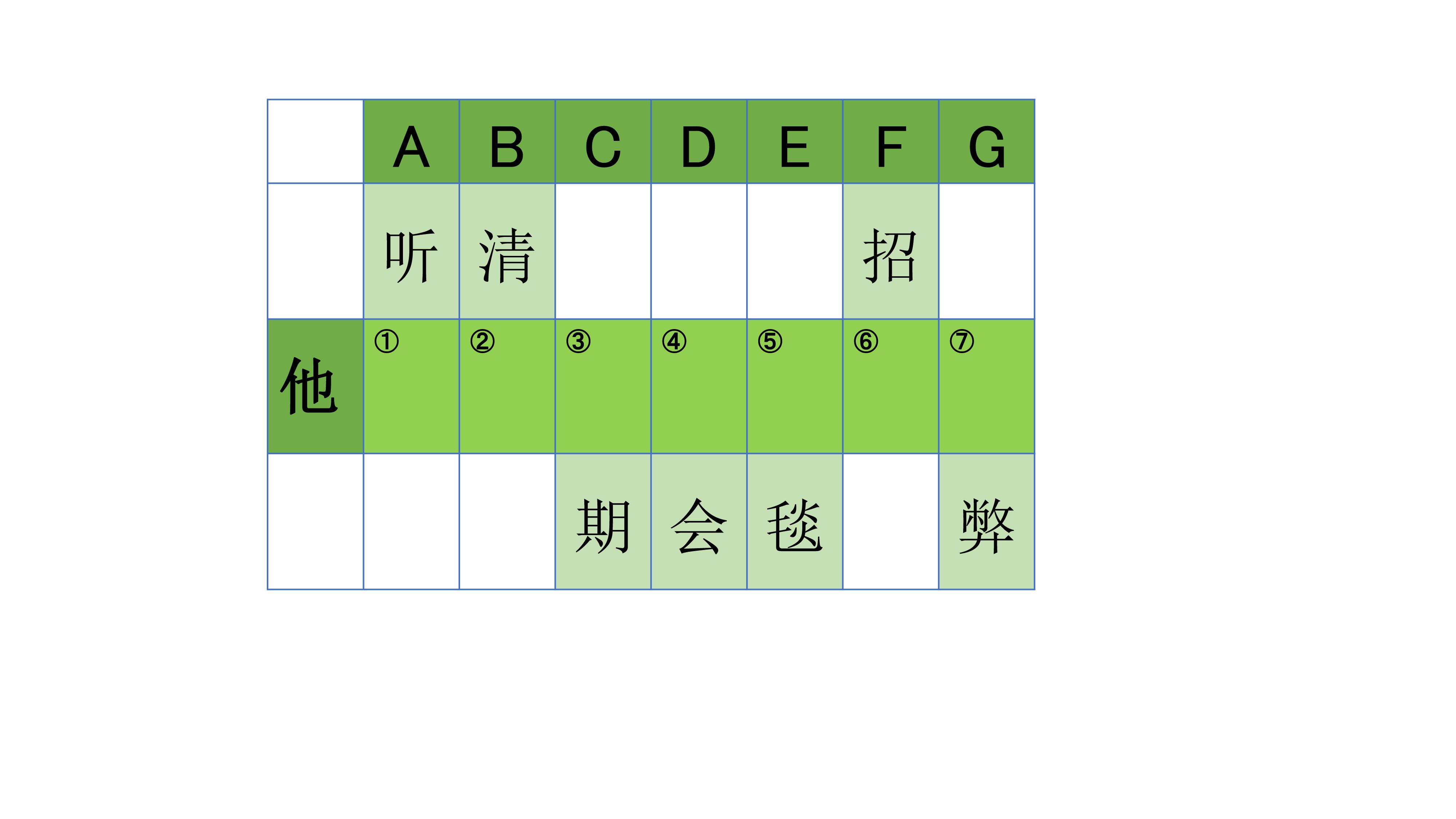 中国語でワードパズル チャイトレ 第7回 駿河台出版社